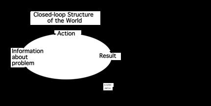 systems-feedback-2