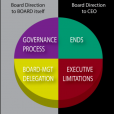 Board of Trustees Governance Training